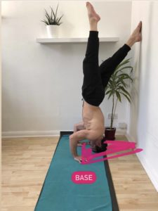The base in a headstand increases with one foot on the wall.
